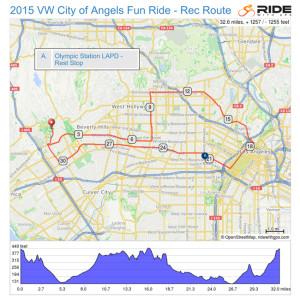 L.A. Fun Ride Route